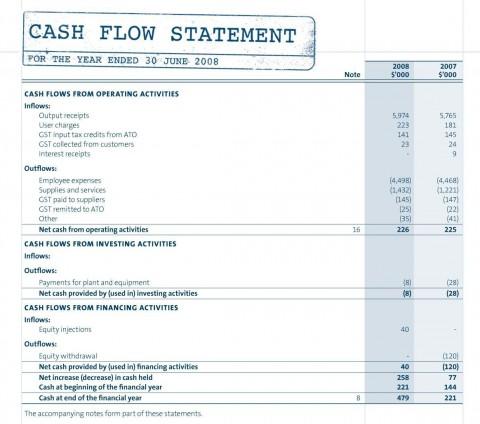 002 Outstanding Statement Of Cash Flow Template Ifr Idea  Excel480