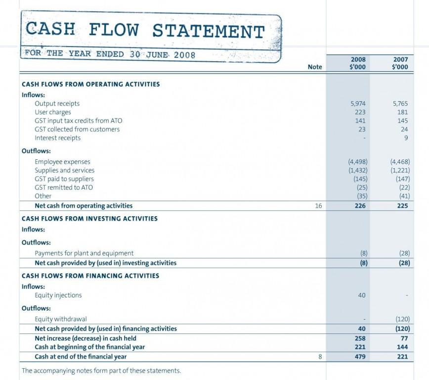002 Outstanding Statement Of Cash Flow Template Ifr Idea  Excel868