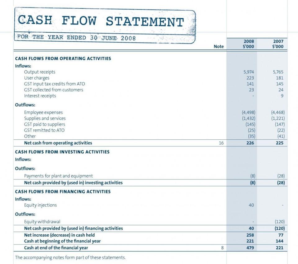 002 Outstanding Statement Of Cash Flow Template Ifr Idea  Excel960
