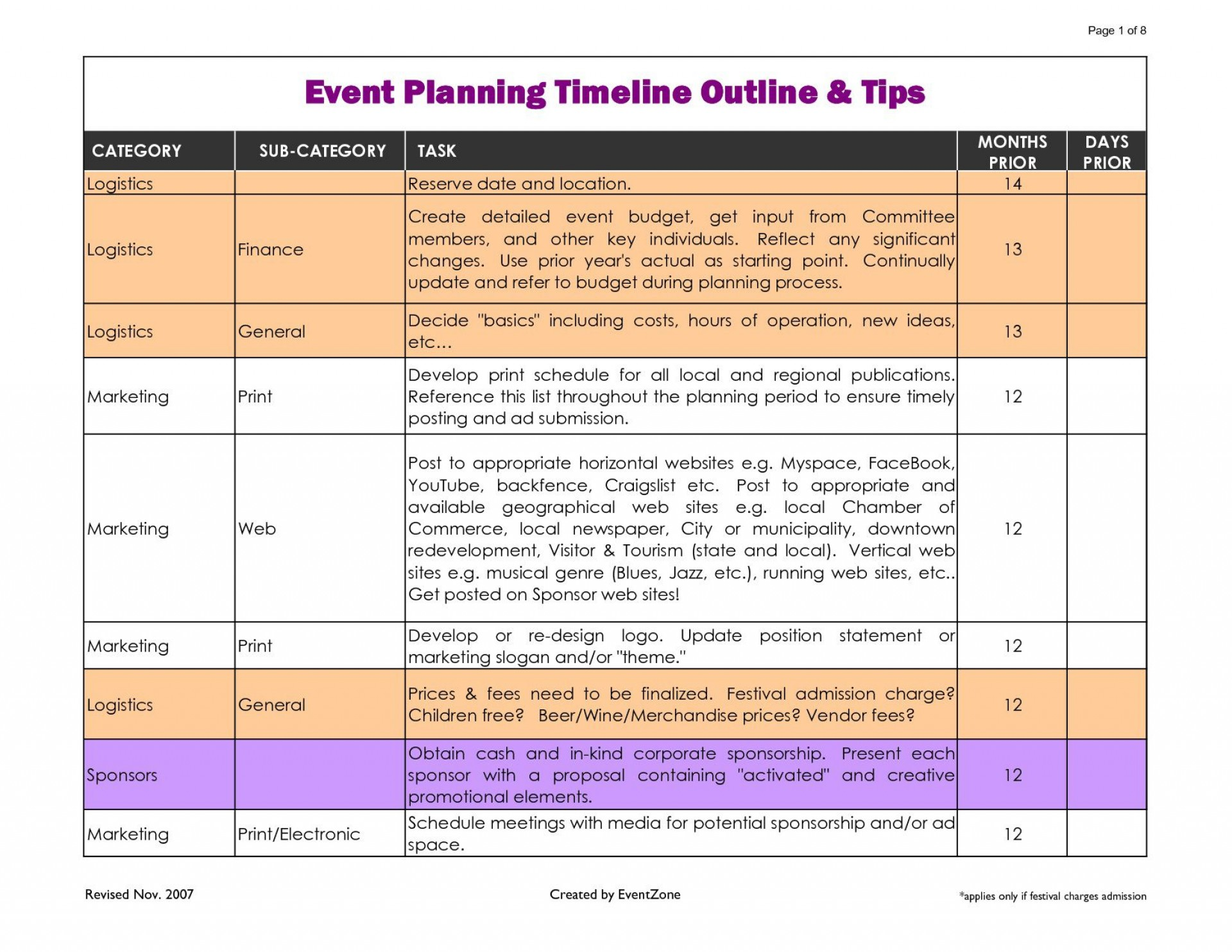 002 Phenomenal Event Planning Timeline Template Highest Quality  Free Excel1920