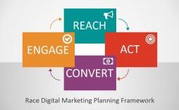 002 Rare Digital Marketing Plan Example Ppt High Definition