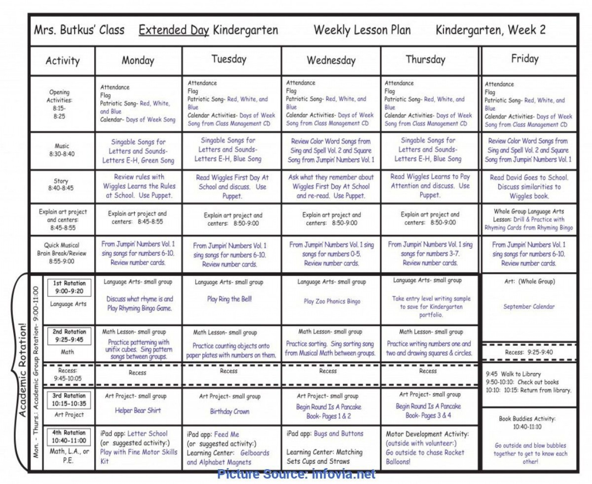 002 Rare Thematic Unit Lesson Plan Example Highest Quality  Template1920