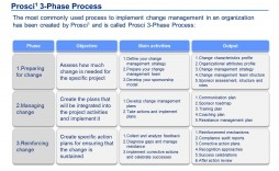 002 Remarkable Change Management Planning Template High Definition  Plan Example Ppt