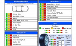 002 Remarkable Vehicle Inspection Checklist Template Photo  Safety Ontario Motor Kenya Form