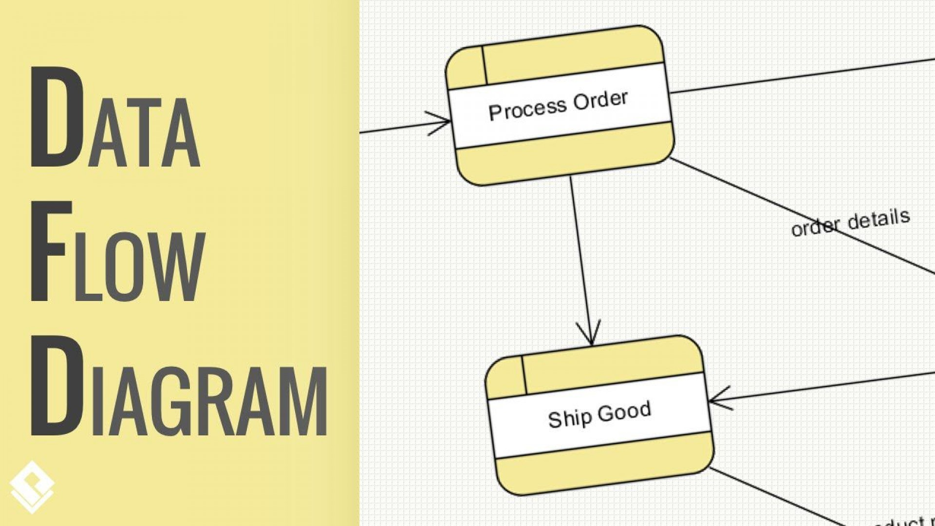002 Sensational How To Create Use Case Diagram In Microsoft Word Photo  Draw 20071920