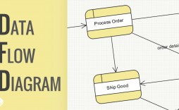 002 Sensational How To Create Use Case Diagram In Microsoft Word Photo  Draw 2007