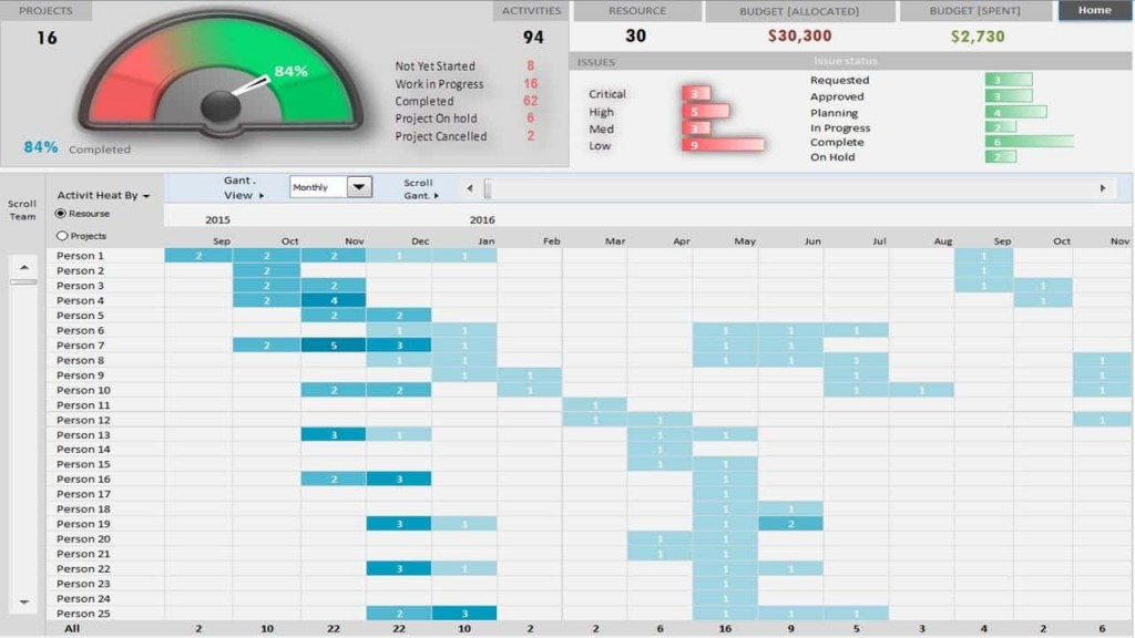 002 Sensational Multiple Project Tracking Template Excel Inspiration  Free Download Xl Analysistabs-multiple-project-tracking-template-excel-2003-versionLarge