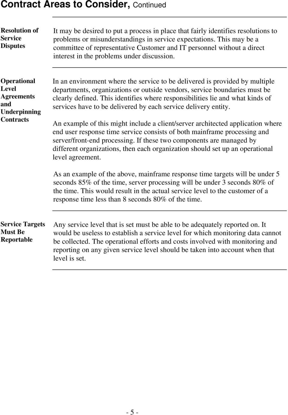 002 Sensational Service Level Agreement Template Photo  South Africa Nz For Website DevelopmentFull