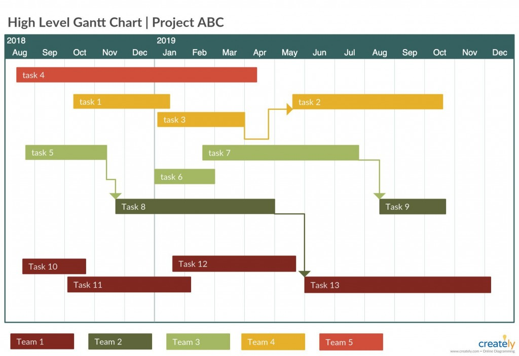 002 Sensational Simple Gantt Chart Template Sample  Free Microsoft Excel Download Monthly XlLarge