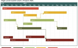 002 Sensational Simple Gantt Chart Template Sample  Free Microsoft Excel Download Monthly Xl