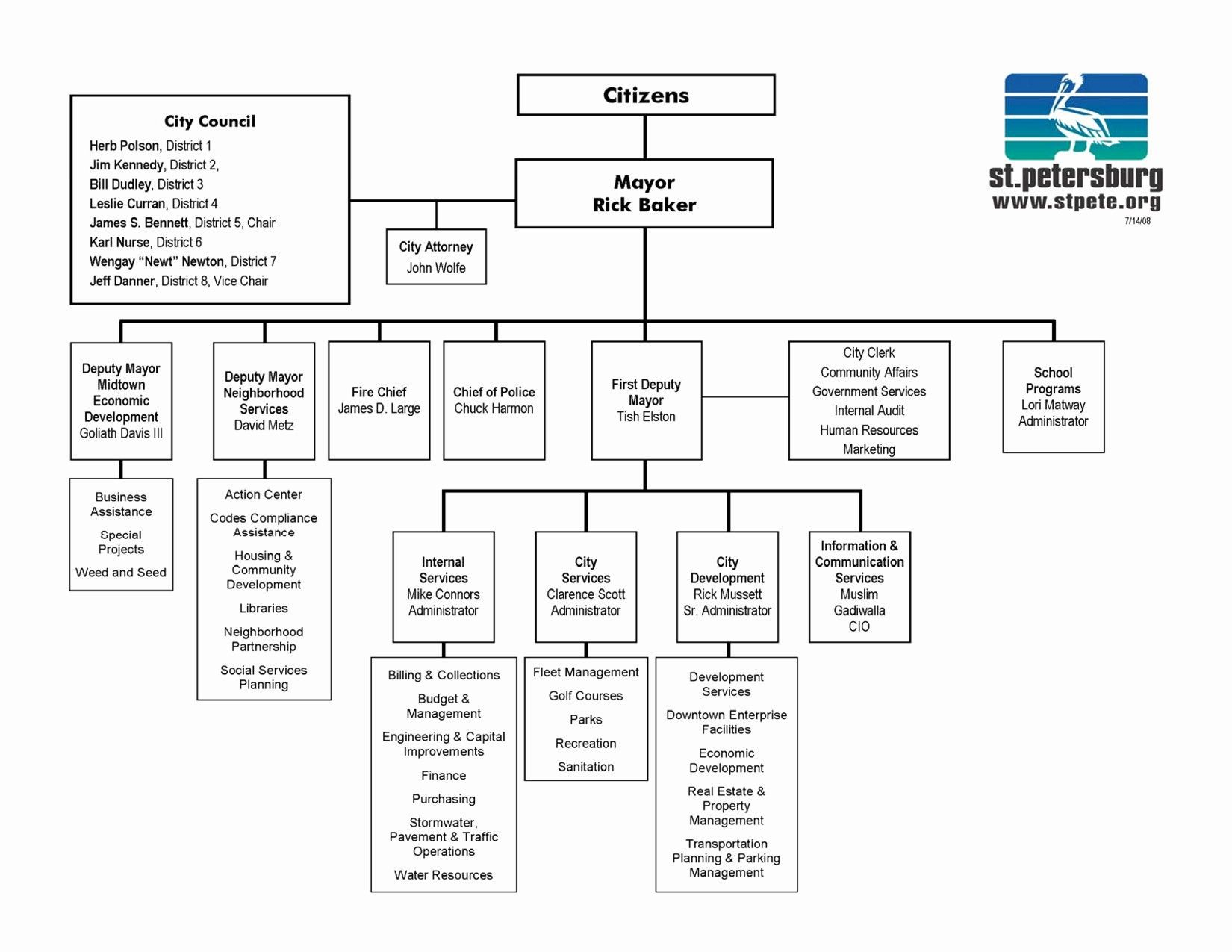 002 Shocking Microsoft Office Org Chart Template Sample  Templates M Organization OrganizationalFull