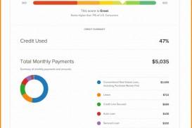 002 Singular Fake Credit Report Template Example  Karma Equifax