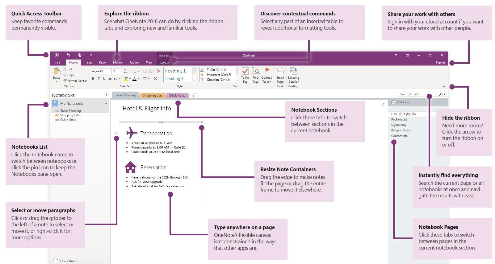002 Singular Onenote 2010 Project Management Template High Resolution  Templates Download 2016Full
