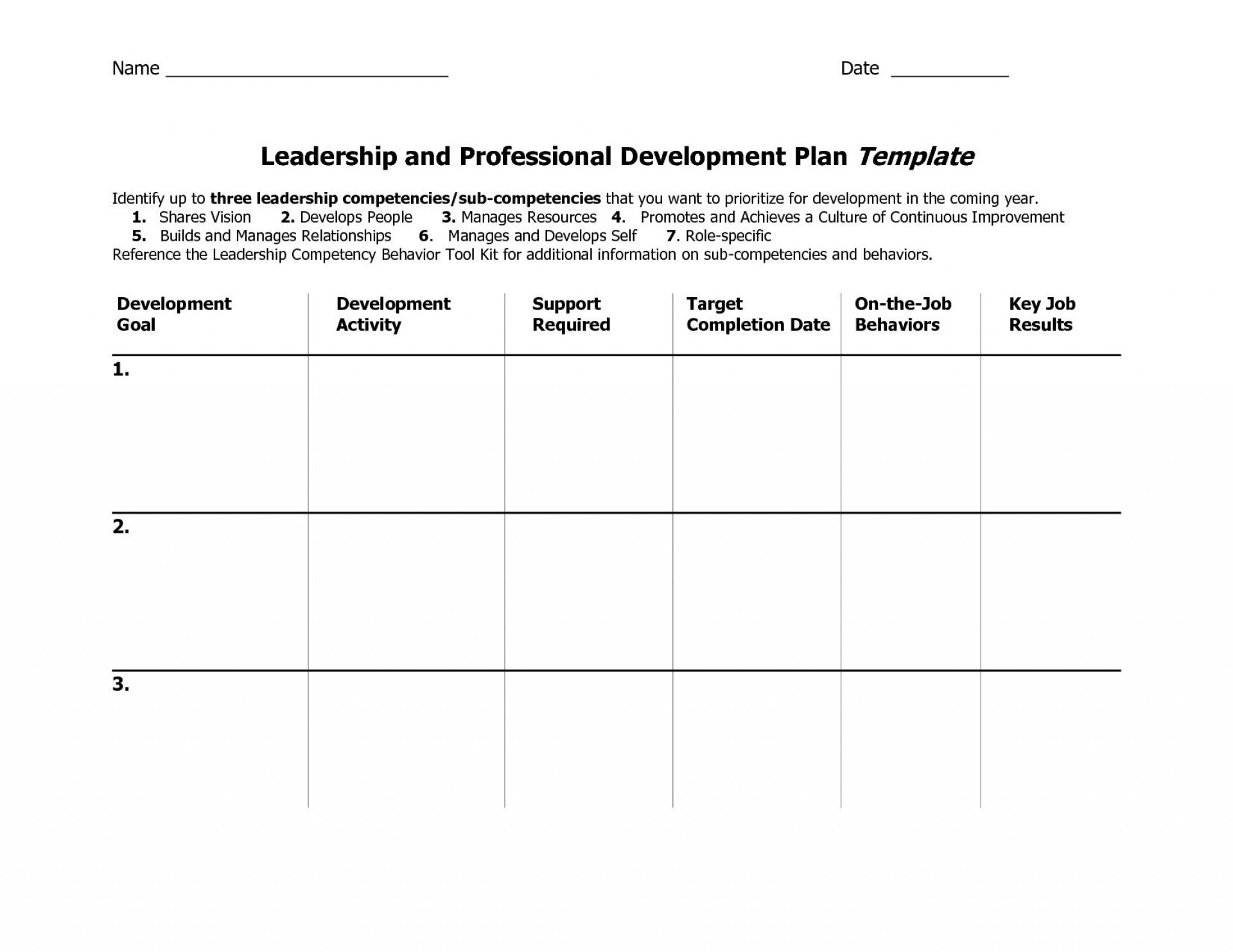 002 Staggering Professional Development Plan Template High Definition  Example For Manager Excel1920