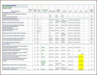 002 Staggering Project Management Tracking Template Free Excel High Definition  Microsoft Dashboard Multiple320