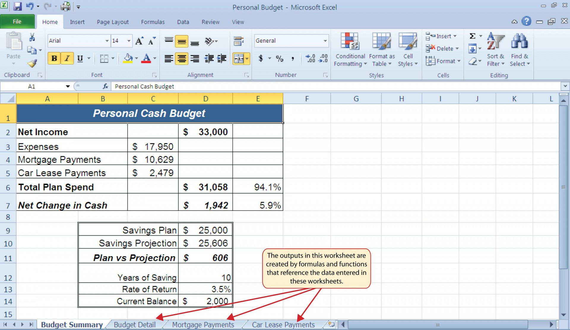002 Staggering Simple Excel Budget Template High Resolution  Personal South Africa Household Free1920