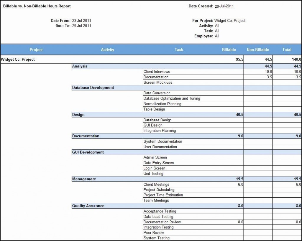 002 Stirring Billable Hour Template Excel Free Idea Large