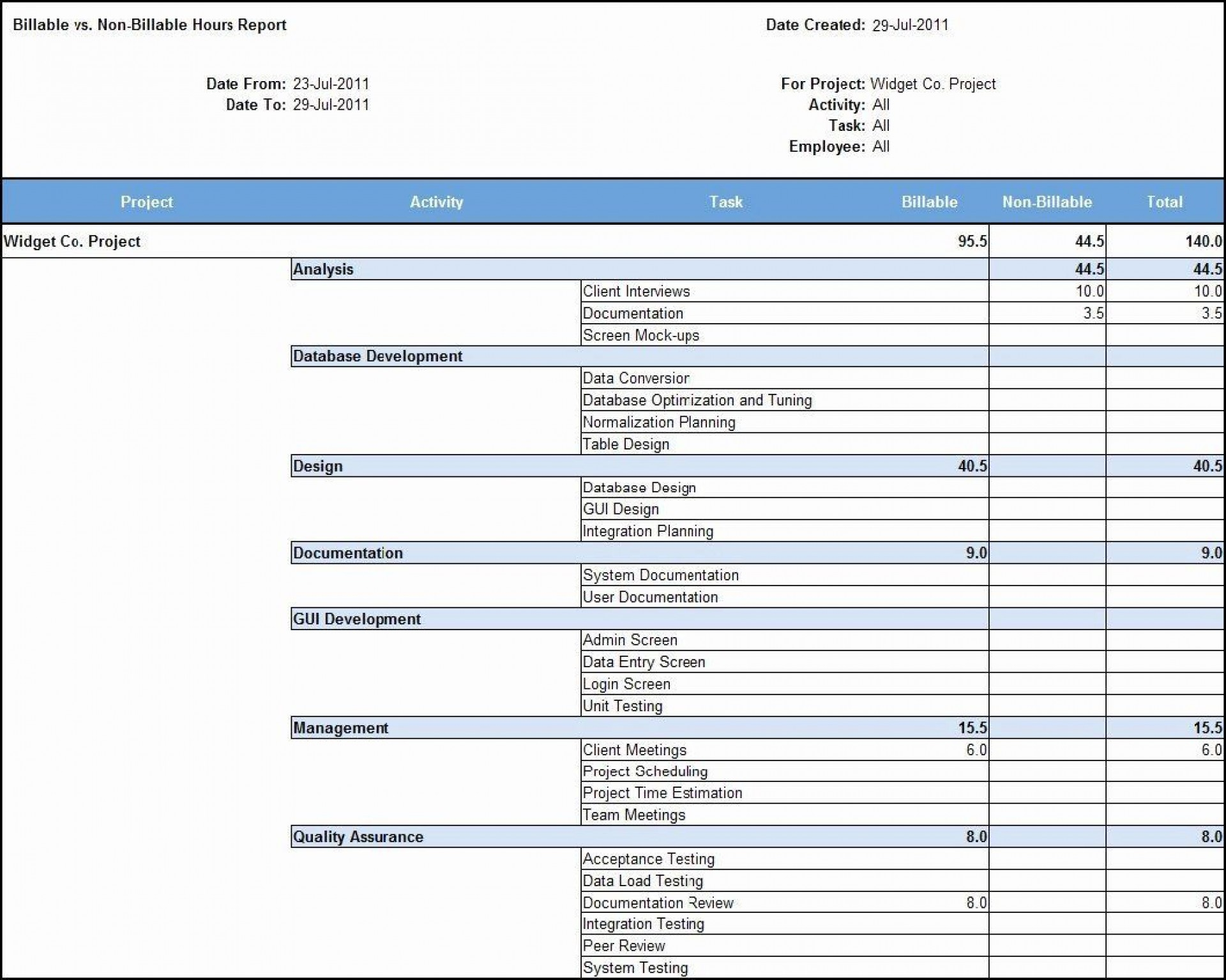 002 Stirring Billable Hour Template Excel Free Idea 1920