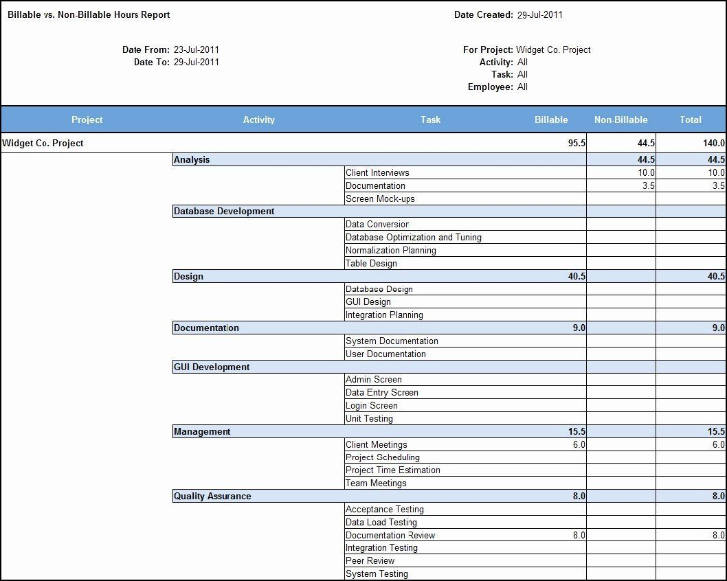 002 Stirring Billable Hour Template Excel Free Idea Full