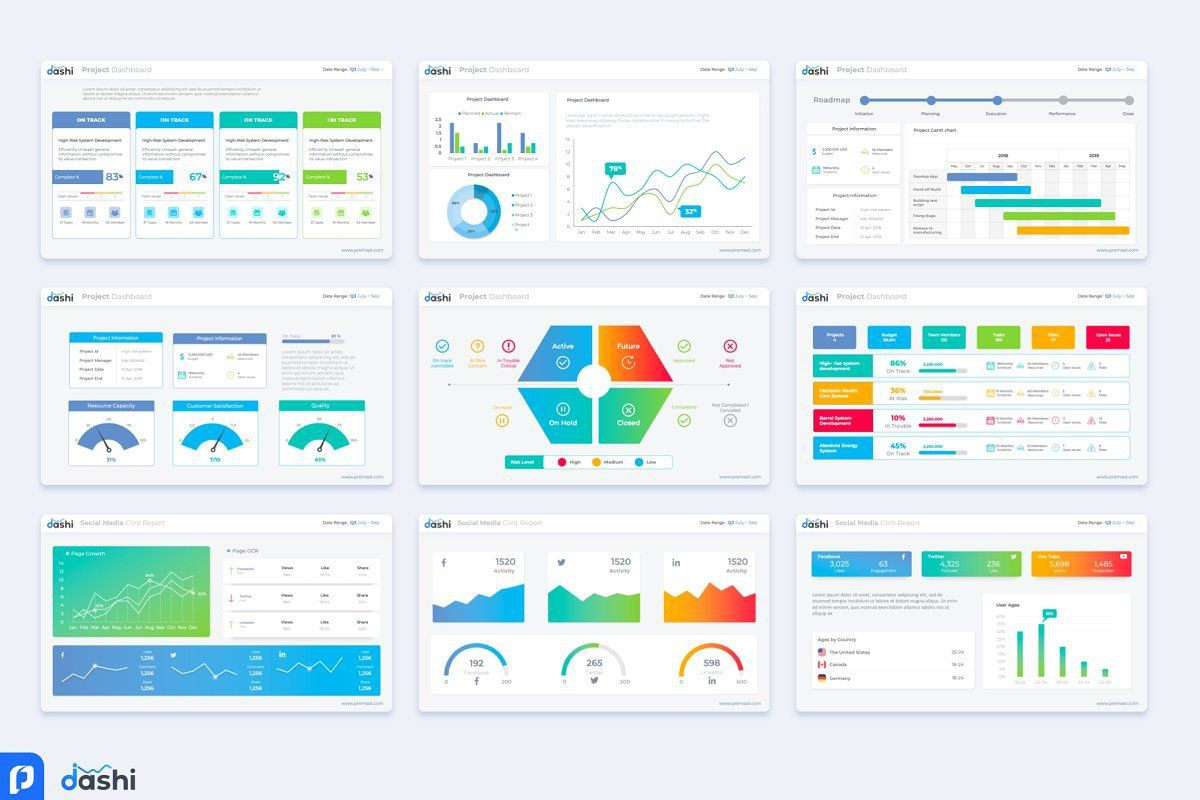 002 Stirring Project Management Dashboard Powerpoint Template Free Download High Resolution Full