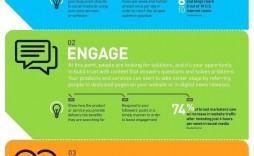 002 Striking Digital Marketing Busines Plan Sample High Definition  Template