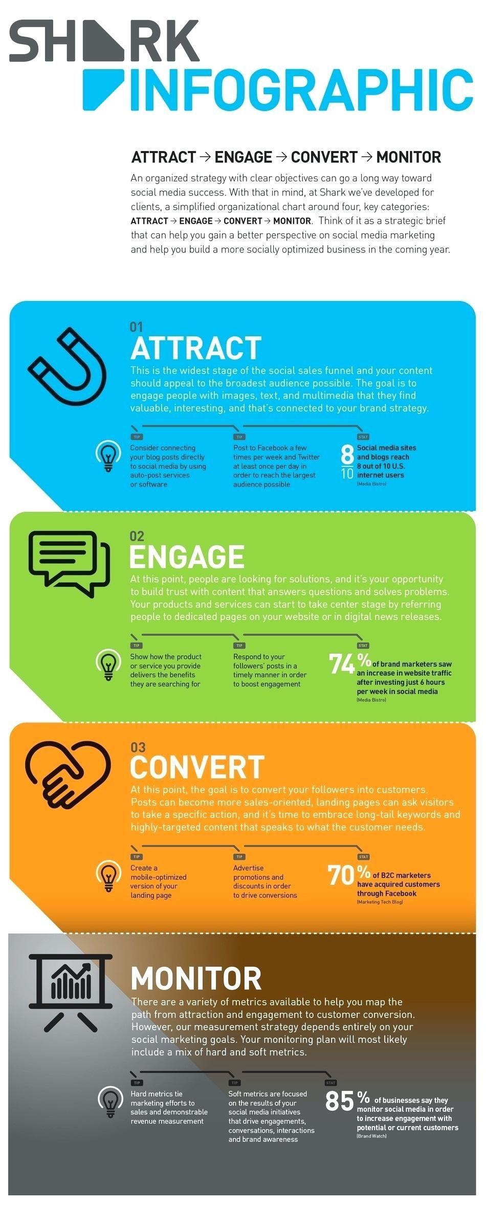 002 Striking Digital Marketing Busines Plan Sample High Definition  TemplateFull