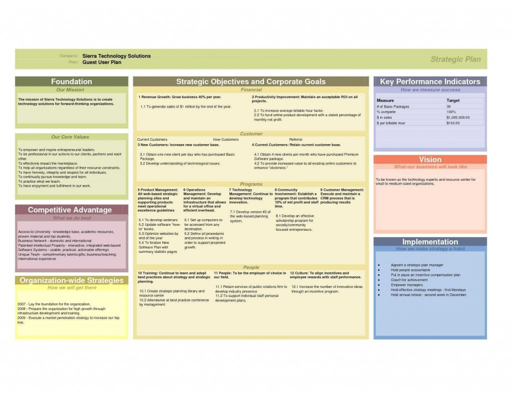 002 Striking Strategic Plan Template Excel Sample  Action CommunicationLarge