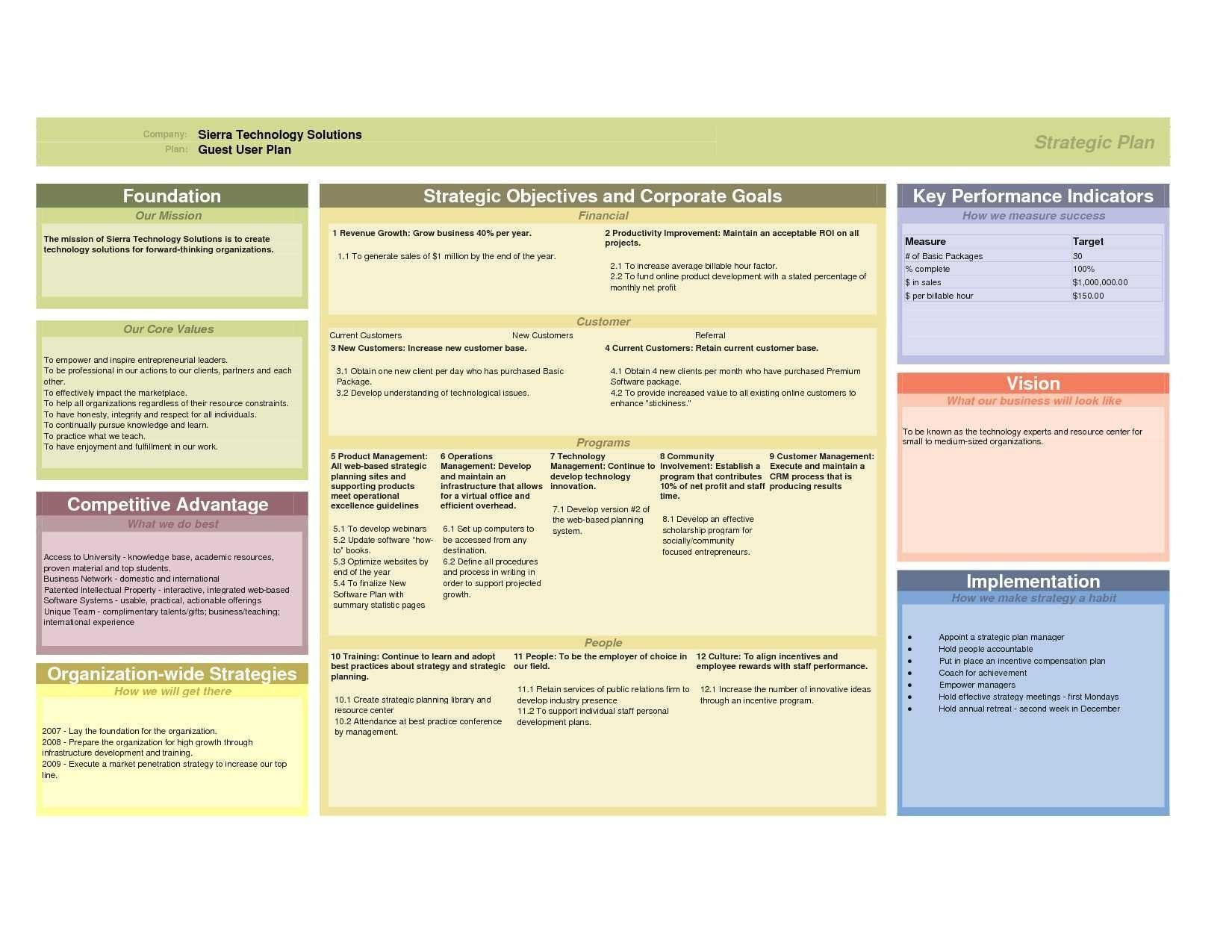 002 Striking Strategic Plan Template Excel Sample  Action CommunicationFull
