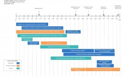 002 Striking Timeline Template For Word Inspiration  History Downloadable
