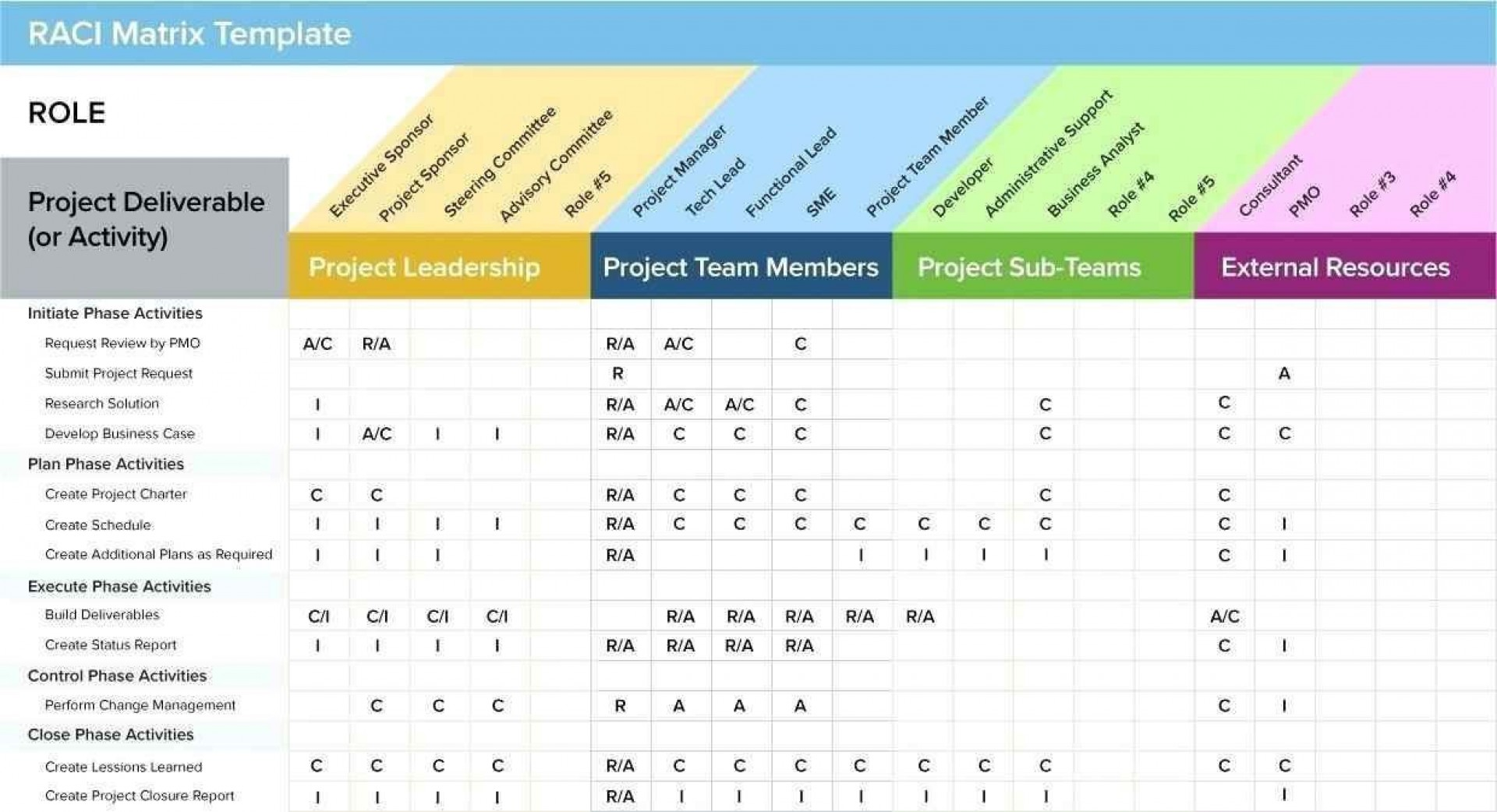 002 Stupendou Onenote Project Planning Template Image  Management1920