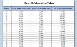 002 Surprising Excel Payroll Template 2016 Highest Quality