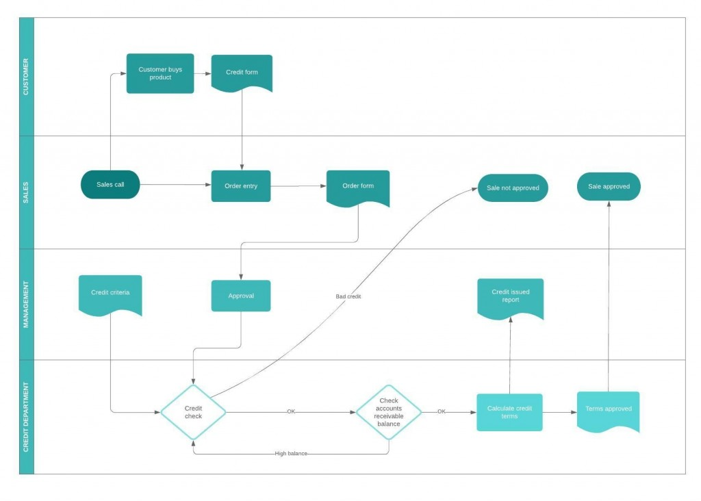 002 Surprising Free Flow Chart Template High Resolution  Word PrintableLarge