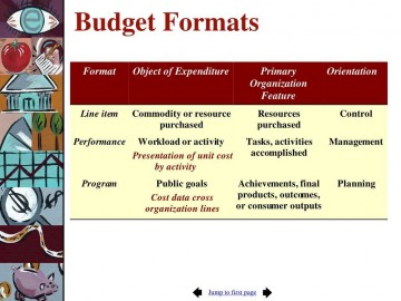 002 Surprising Line Item Budget Format Idea  Example Of Template Film Meaning With360