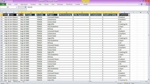 002 Surprising Office Supply Inventory Template Concept  List Excel Medical480