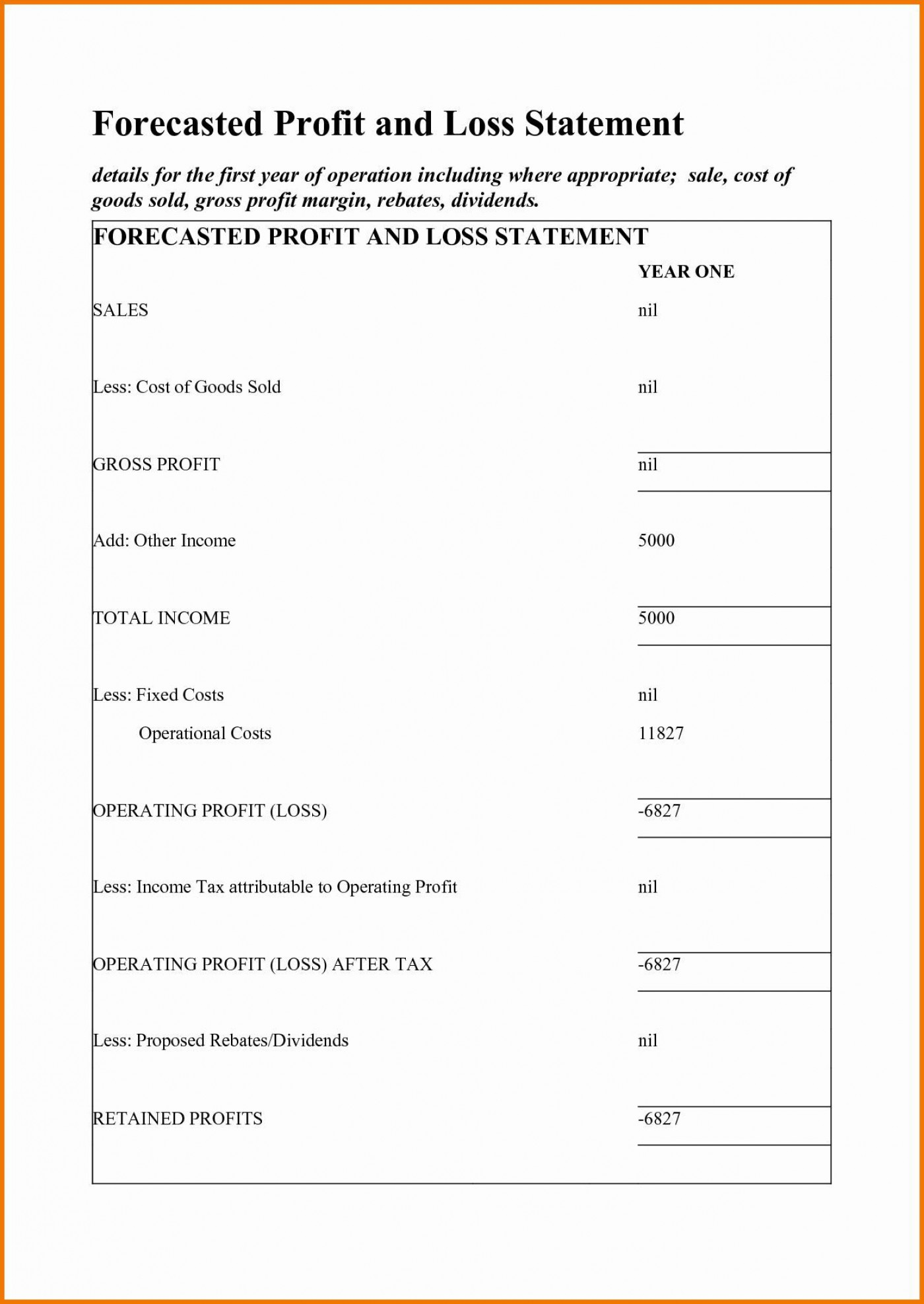 002 Surprising Simple Profit And Los Statement Template Free High Definition  For Self Employed Form1400