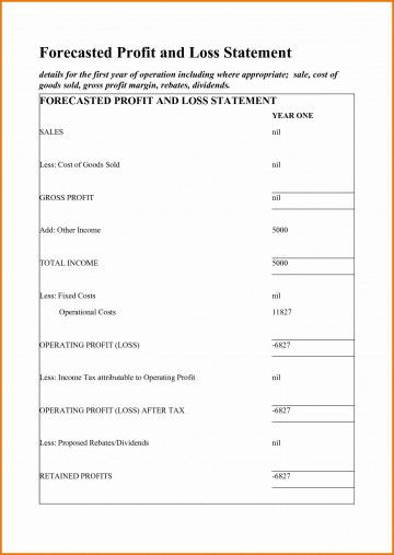 002 Surprising Simple Profit And Los Statement Template Free High Definition  For Self Employed Form360
