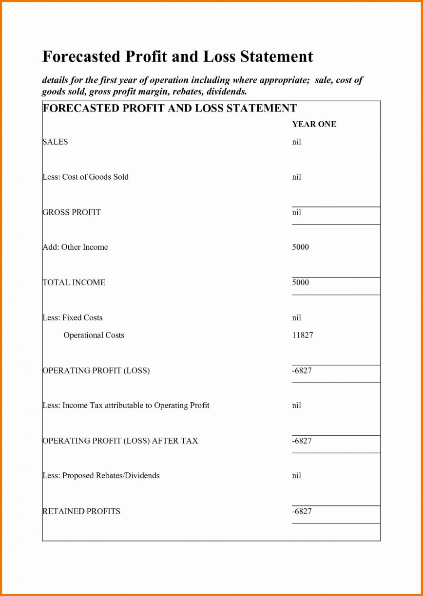 002 Surprising Simple Profit And Los Statement Template Free High Definition  For Self Employed Form