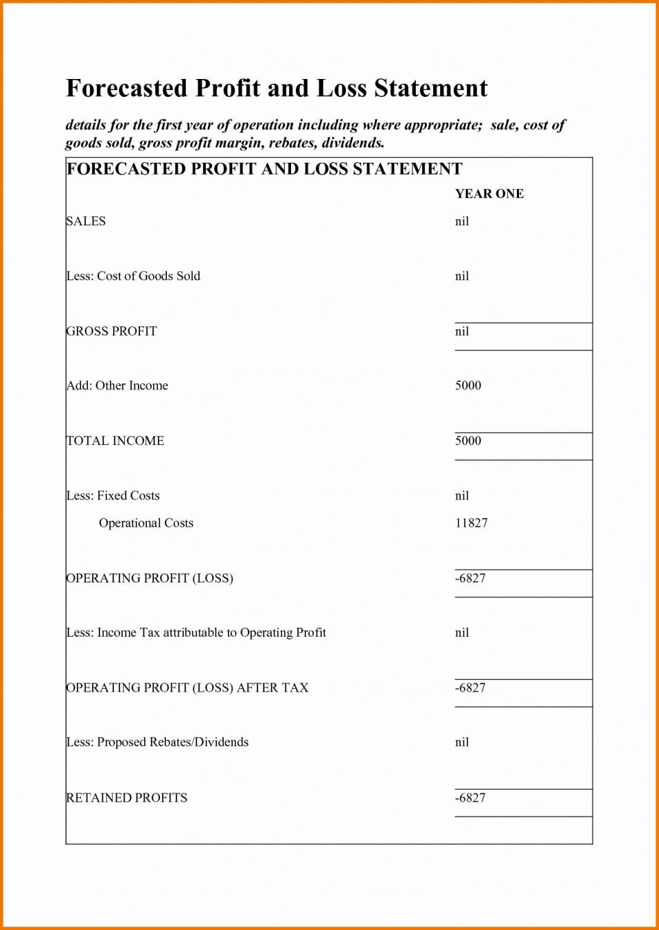 002 Surprising Simple Profit And Los Statement Template Free High Definition  For Self Employed Form960