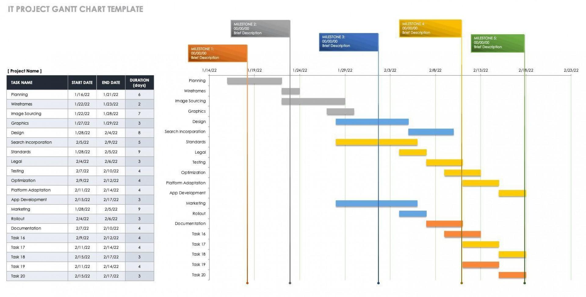002 Top Free Gantt Chart Template Highest Quality  Excel 2020 Xlsx Uk1920