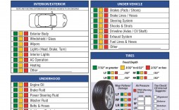002 Top Vehicle Inspection Form Template Pdf Design  Used Printable