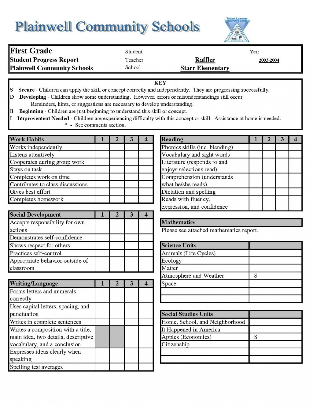 002 Unbelievable Fake Report Card Template Inspiration  College High SchoolLarge