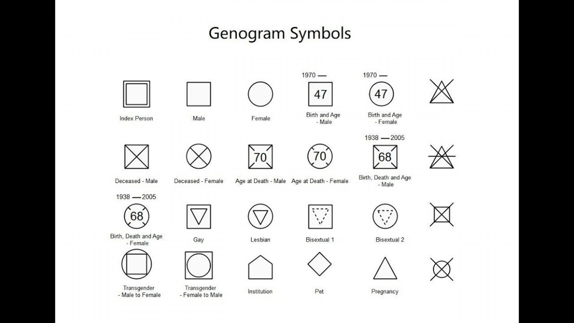002 Unbelievable Family Medical History Genogram Template Image 1920