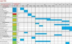 002 Unbelievable Free Gantt Chart Template Excel Sample  2017 Dynamic Download