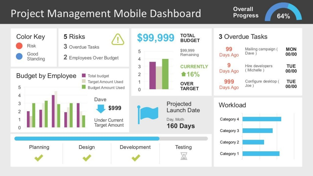 002 Unbelievable Project Management Weekly Statu Report Template Ppt Highest Clarity  Template+powerpointLarge