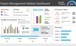 002 Unbelievable Project Management Weekly Statu Report Template Ppt Highest Clarity  Template+powerpoint
