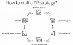 002 Unbelievable Public Relation Strategy Plan Template Photo  Example