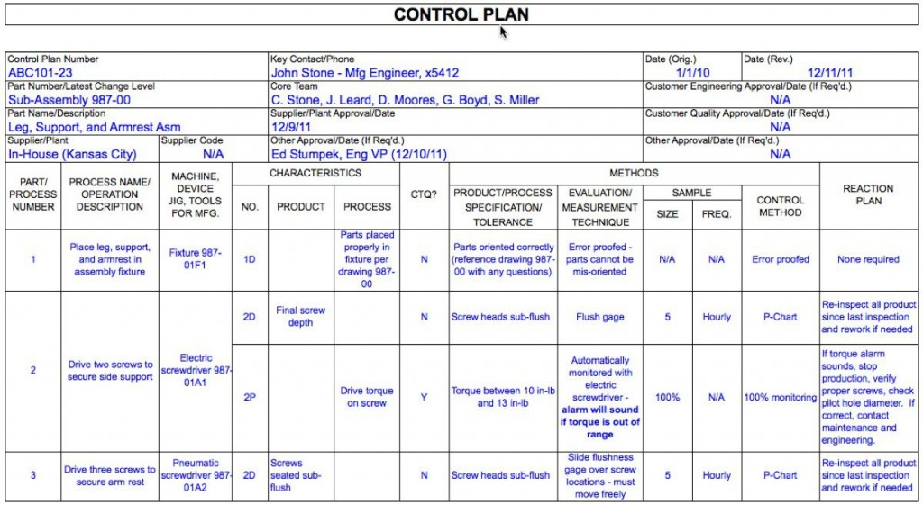 002 Unbelievable Quality Control Plan Template Sample  Templates Hud Busines Example PdfLarge