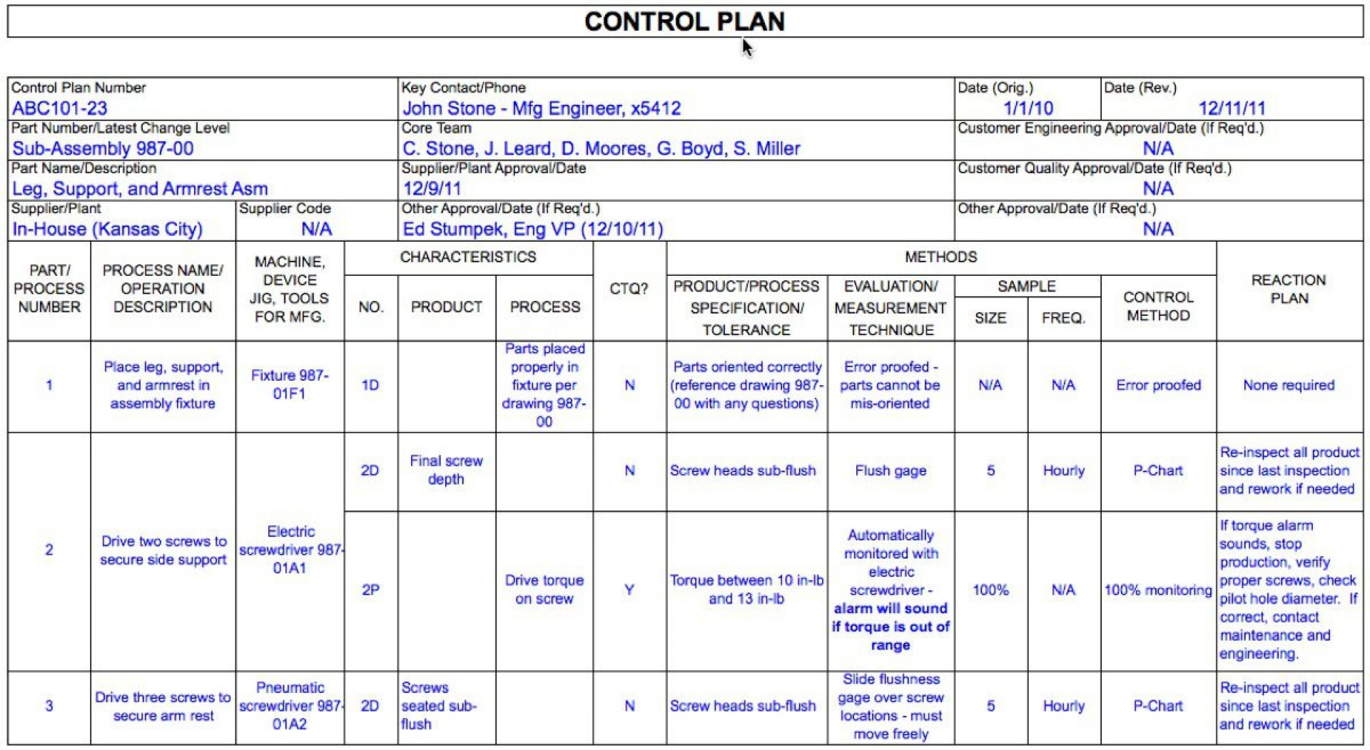 002 Unbelievable Quality Control Plan Template Sample  Templates Hud Busines Example Pdf1920