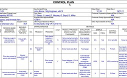 002 Unbelievable Quality Control Plan Template Sample  Templates Hud Busines Example Pdf