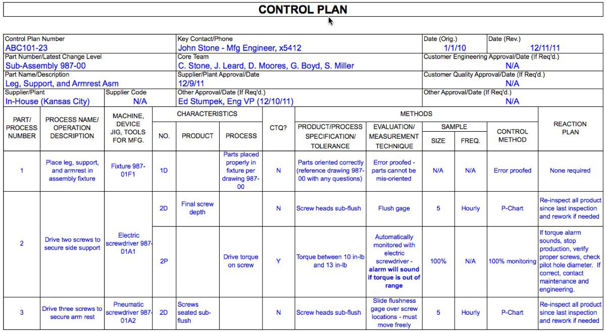 002 Unbelievable Quality Control Plan Template Sample  Templates Hud Busines Example PdfFull